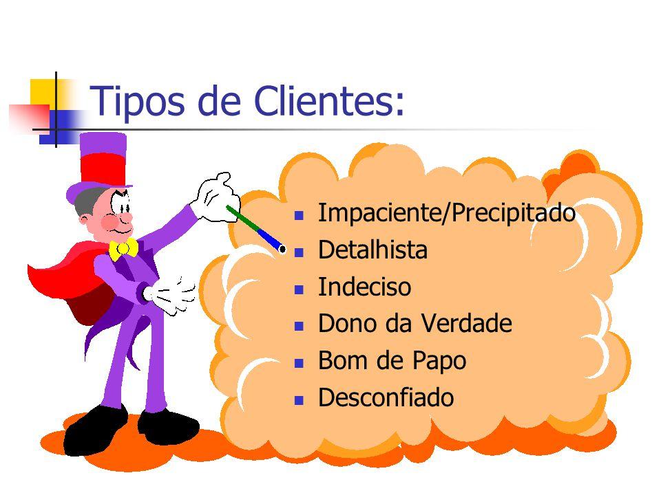 Tipos de Clientes: Impaciente/Precipitado Detalhista Indeciso