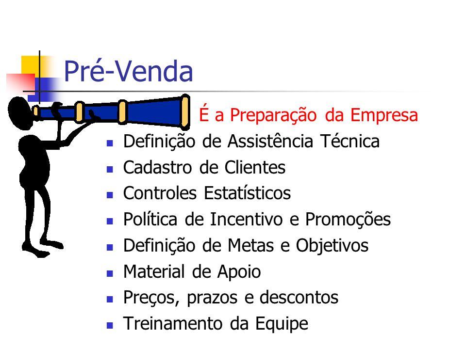Pré-Venda É a Preparação da Empresa Definição de Assistência Técnica