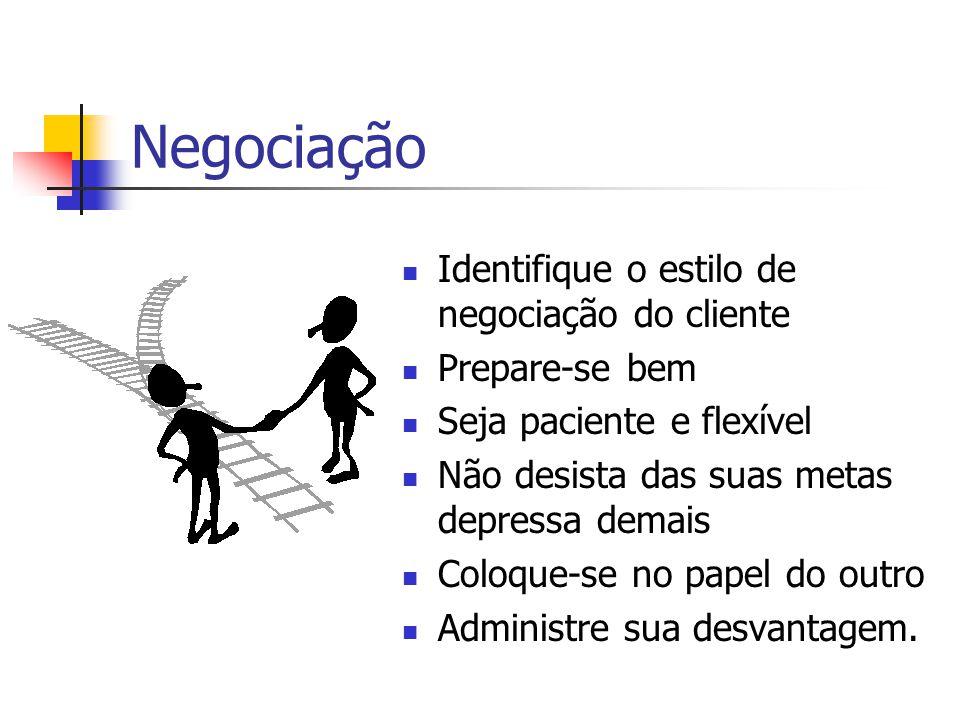 Negociação Identifique o estilo de negociação do cliente