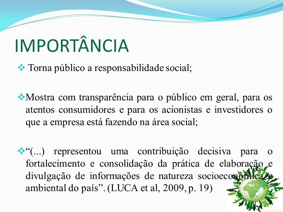 IMPORTÂNCIA Torna público a responsabilidade social;