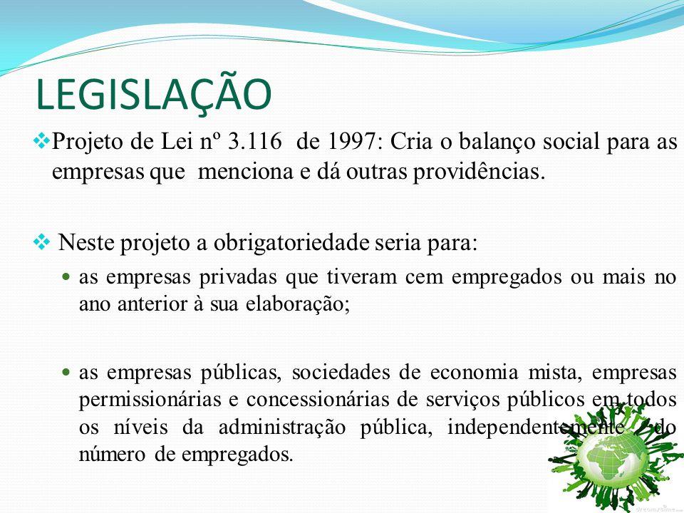 LEGISLAÇÃO Projeto de Lei nº 3.116 de 1997: Cria o balanço social para as empresas que menciona e dá outras providências.