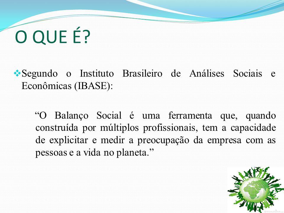 O QUE É Segundo o Instituto Brasileiro de Análises Sociais e Econômicas (IBASE):