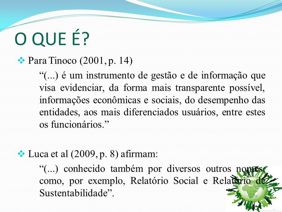 O QUE É Para Tinoco (2001, p. 14)
