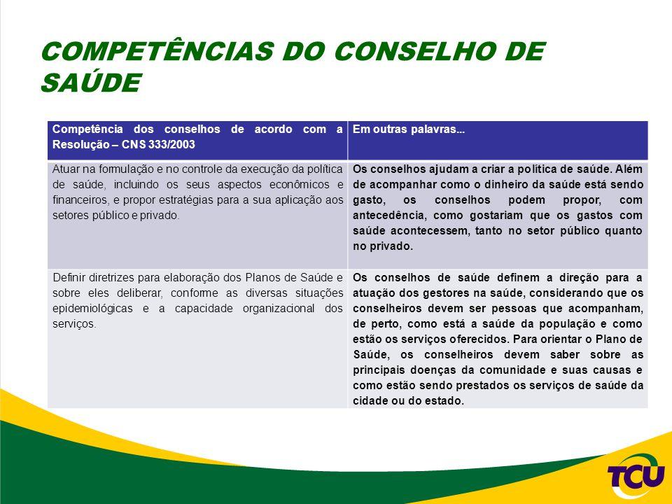 COMPETÊNCIAS DO CONSELHO DE SAÚDE