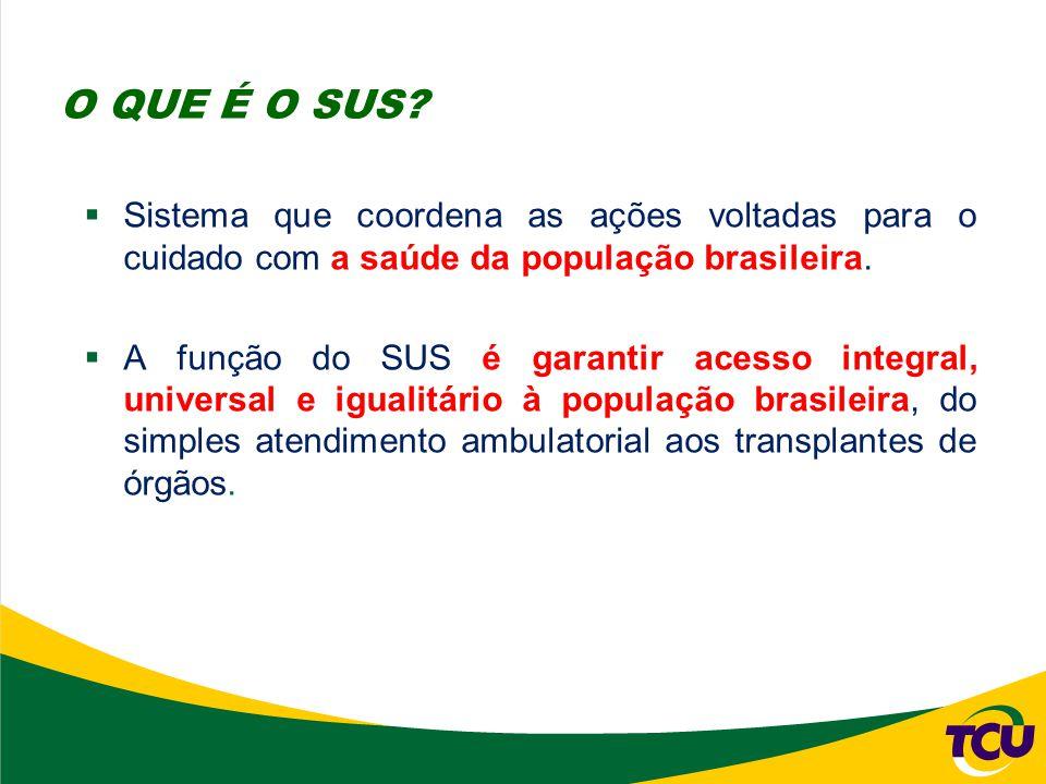 O QUE É O SUS Sistema que coordena as ações voltadas para o cuidado com a saúde da população brasileira.