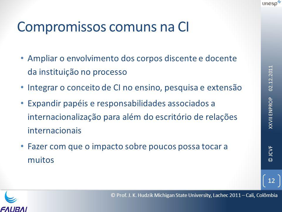 Compromissos comuns na CI