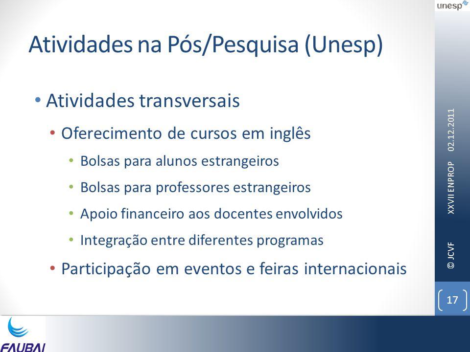 Atividades na Pós/Pesquisa (Unesp)