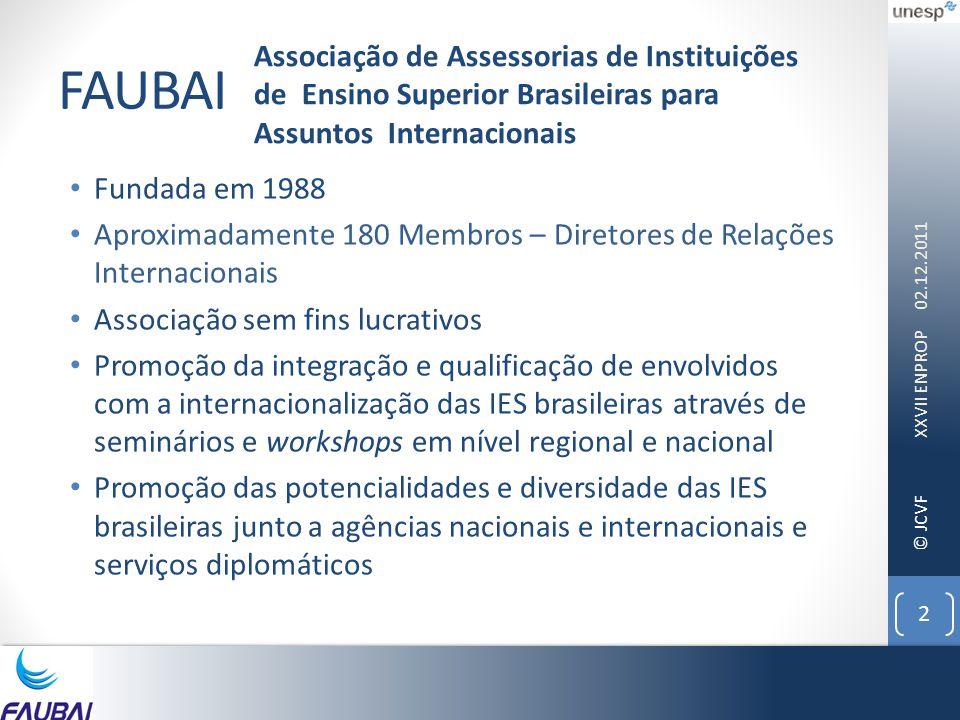 FAUBAI Associação de Assessorias de Instituições de Ensino Superior Brasileiras para Assuntos Internacionais.