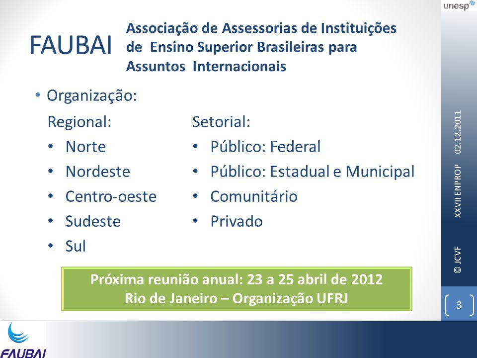 FAUBAI Organização: Regional: Norte Nordeste Centro-oeste Sudeste Sul