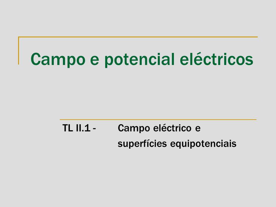 Campo e potencial eléctricos