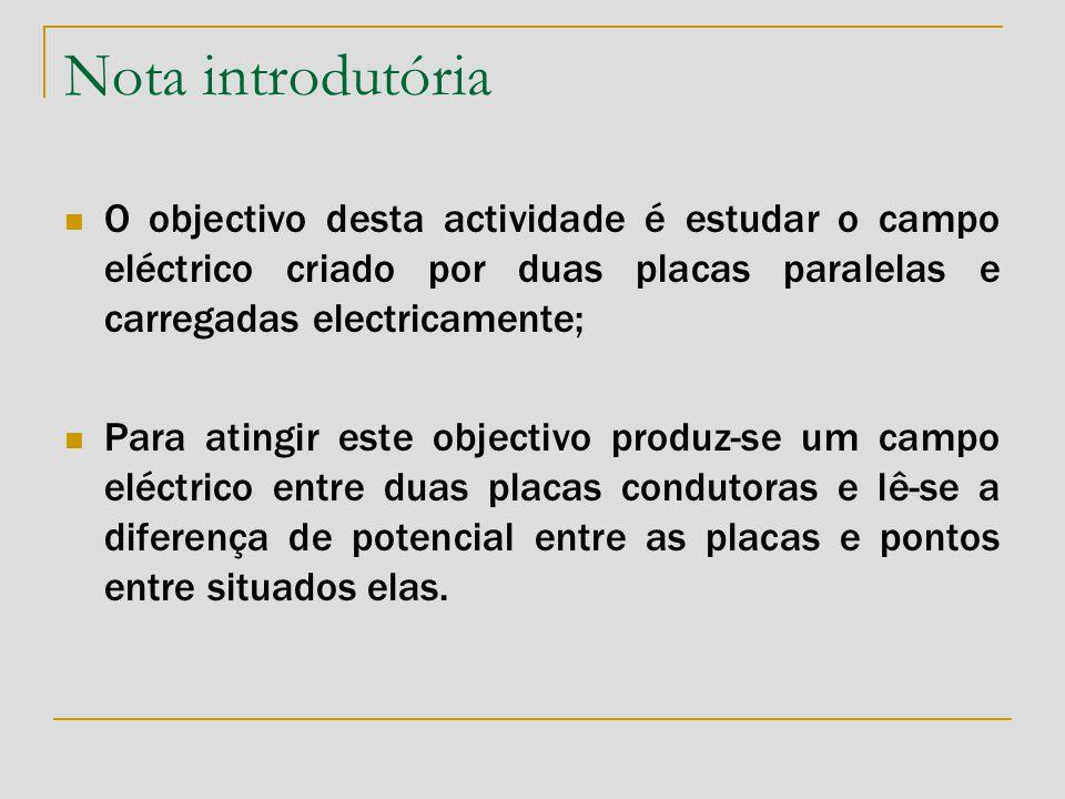 Nota introdutória O objectivo desta actividade é estudar o campo eléctrico criado por duas placas paralelas e carregadas electricamente;