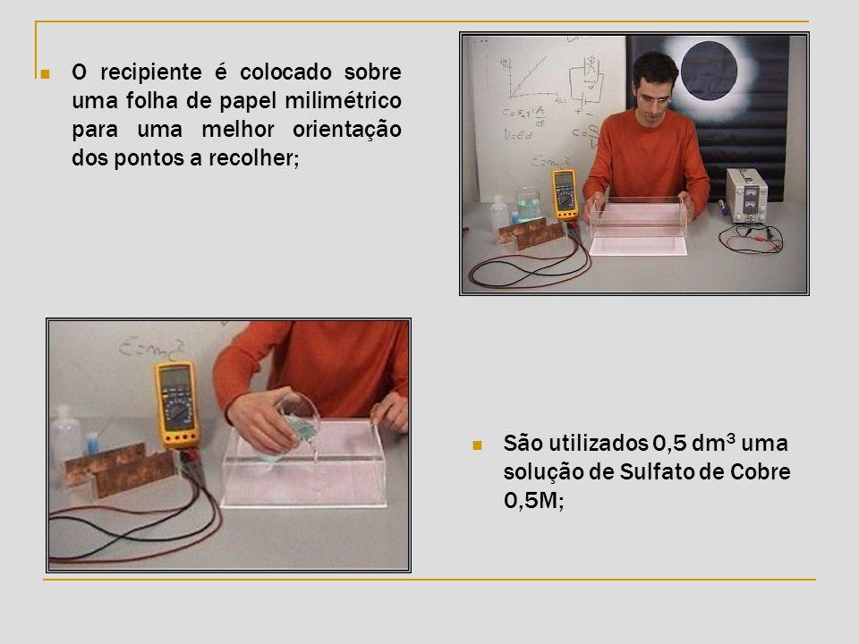 O recipiente é colocado sobre uma folha de papel milimétrico para uma melhor orientação dos pontos a recolher;