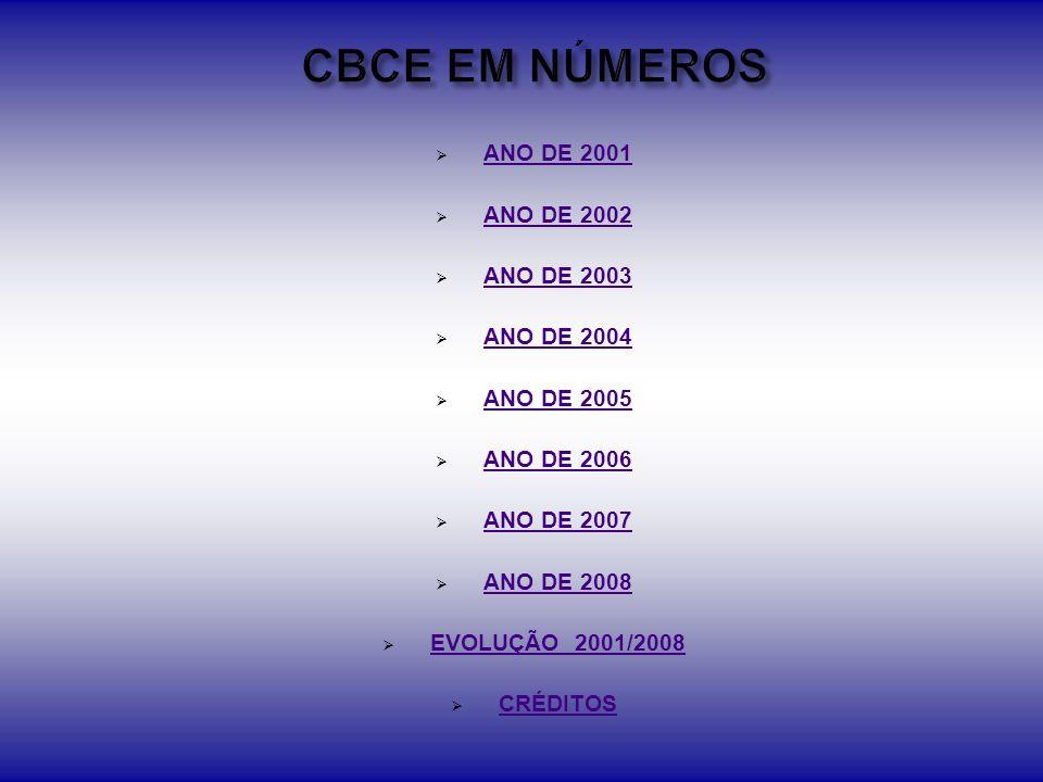CBCE EM NÚMEROS ANO DE 2001 ANO DE 2002 ANO DE 2003 ANO DE 2004