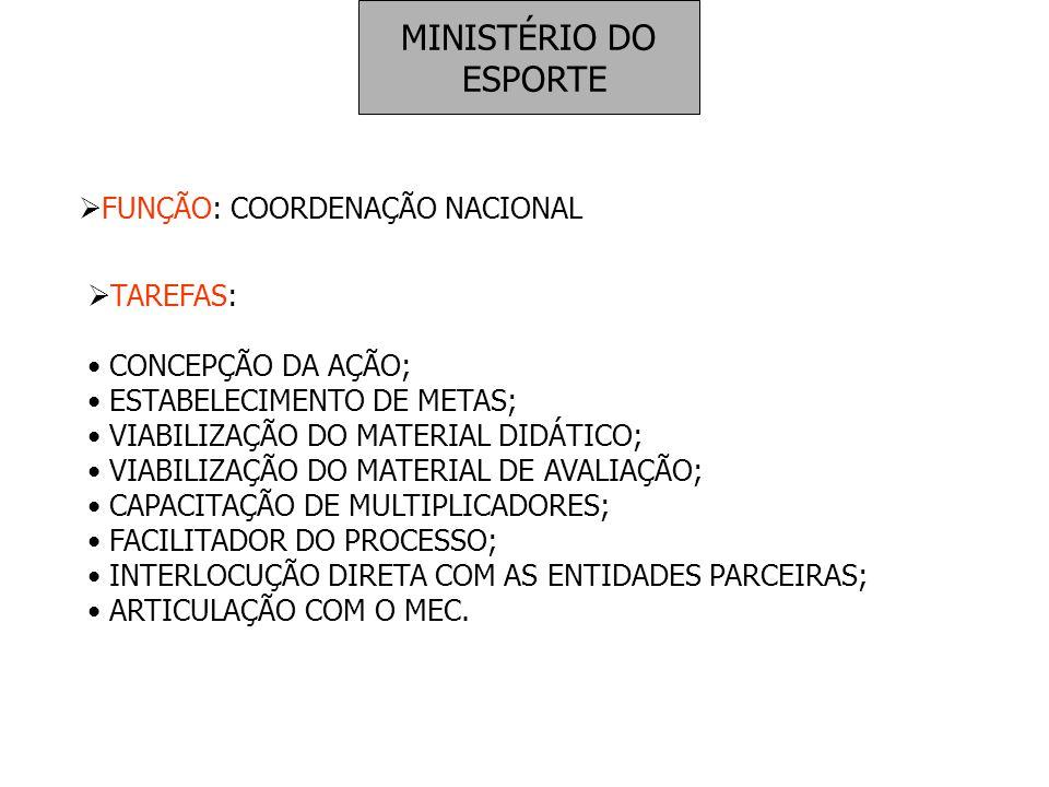 MINISTÉRIO DO ESPORTE FUNÇÃO: COORDENAÇÃO NACIONAL TAREFAS:
