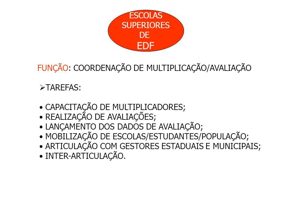EDF ESCOLAS SUPERIORES DE