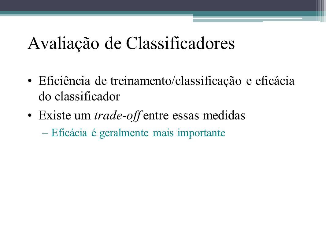 Avaliação de Classificadores