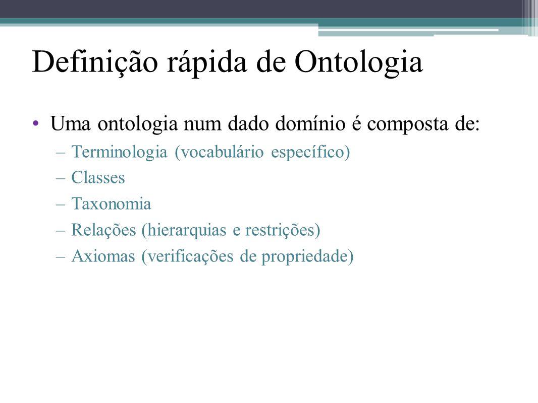 Definição rápida de Ontologia