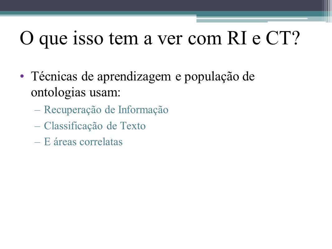 O que isso tem a ver com RI e CT