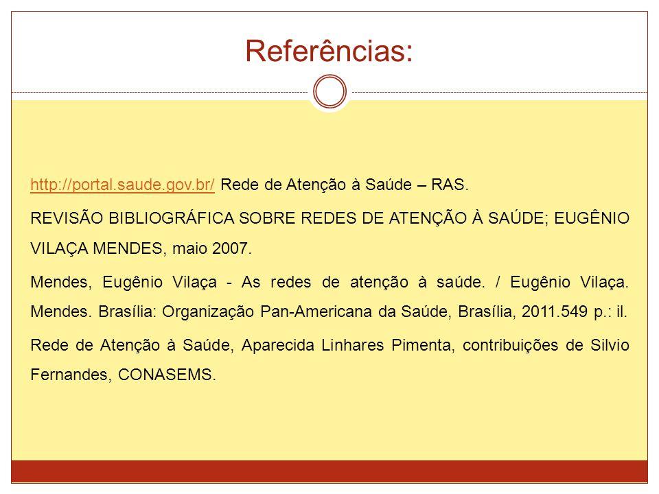 Referências: http://portal.saude.gov.br/ Rede de Atenção à Saúde – RAS.
