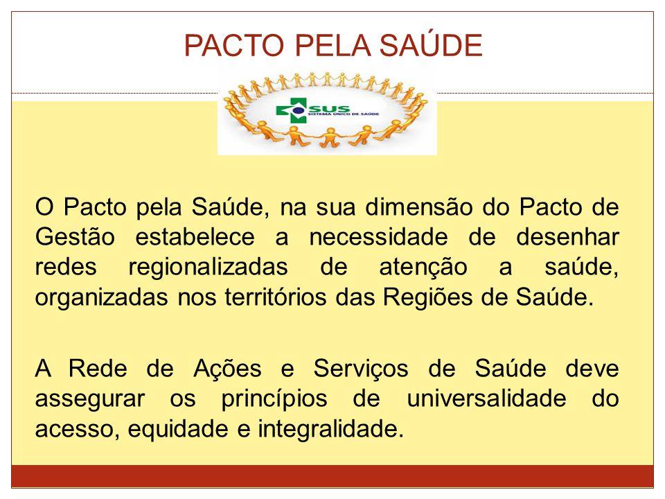 PACTO PELA SAÚDE