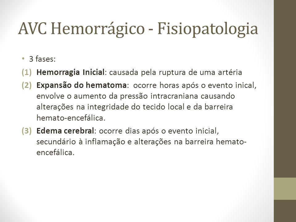 AVC Hemorrágico - Fisiopatologia