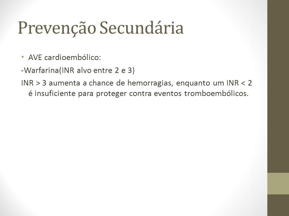 Prevenção Secundária AVE cardioembólico:
