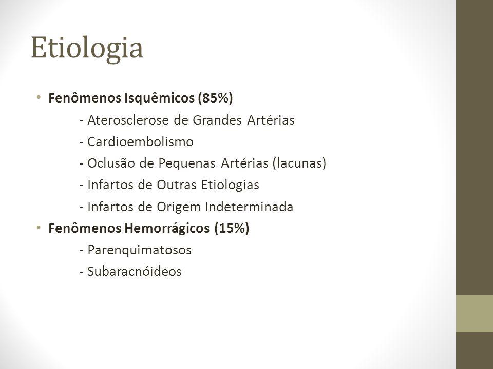 Etiologia Fenômenos Isquêmicos (85%)