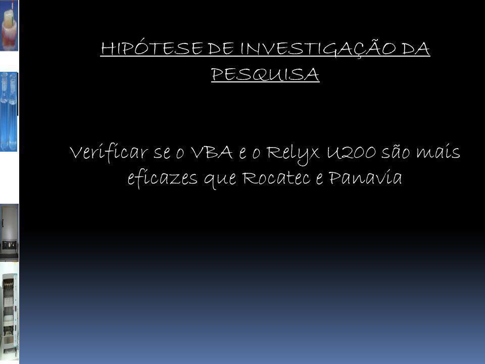 HIPÓTESE DE INVESTIGAÇÃO DA PESQUISA