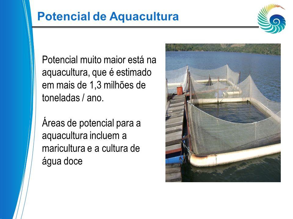 Potencial de Aquacultura