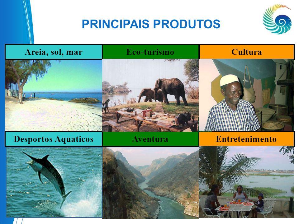 PRINCIPAIS PRODUTOS Areia, sol, mar Eco-turismo Cultura