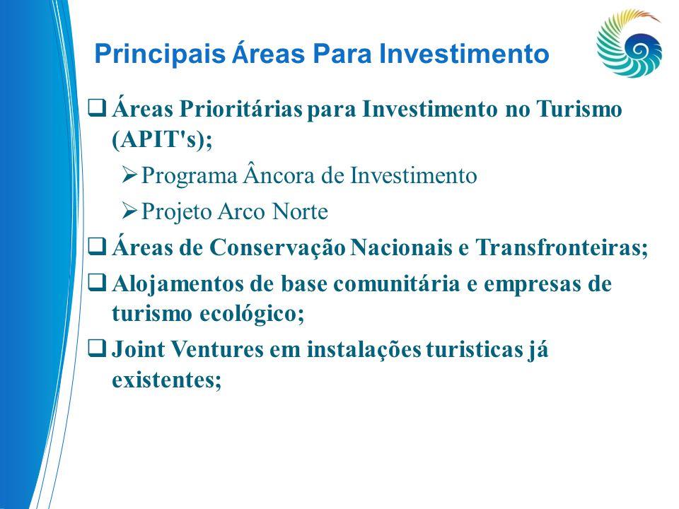 Principais Áreas Para Investimento