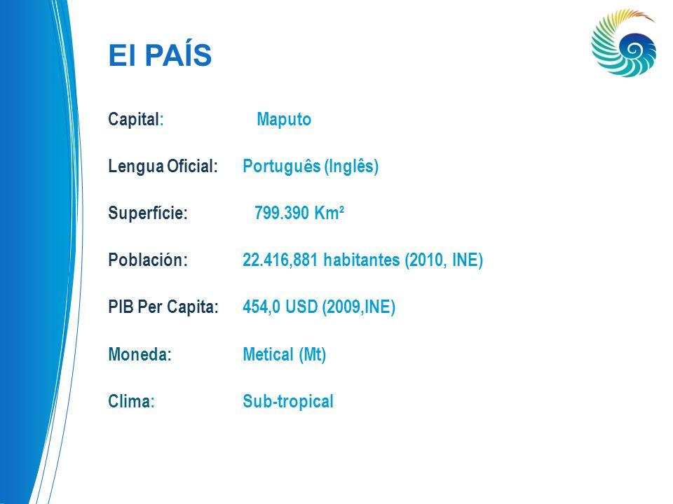 El PAÍS Capital: Maputo Lengua Oficial: Português (Inglês)