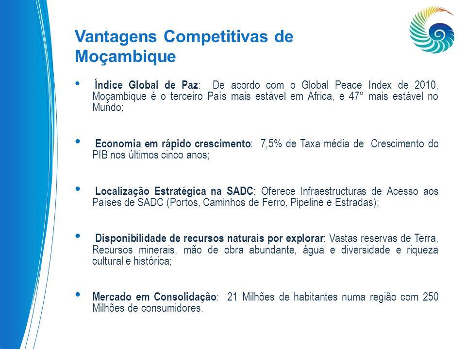 Vantagens Competitivas de Moçambique