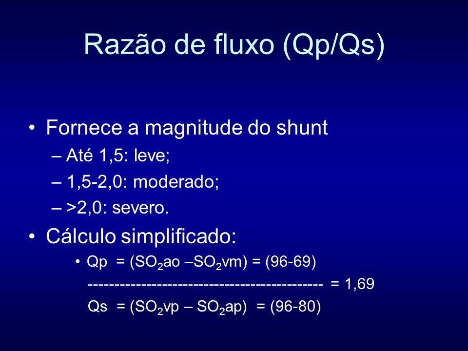 Razão de fluxo (Qp/Qs) Fornece a magnitude do shunt