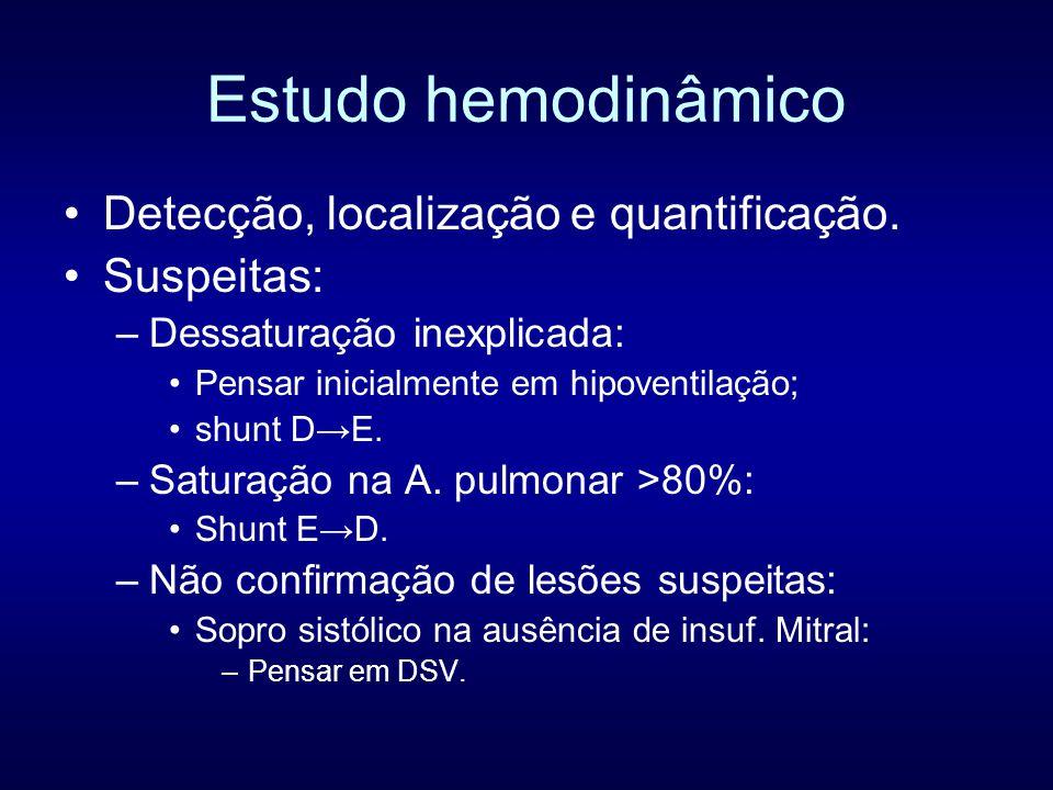 Estudo hemodinâmico Detecção, localização e quantificação. Suspeitas: