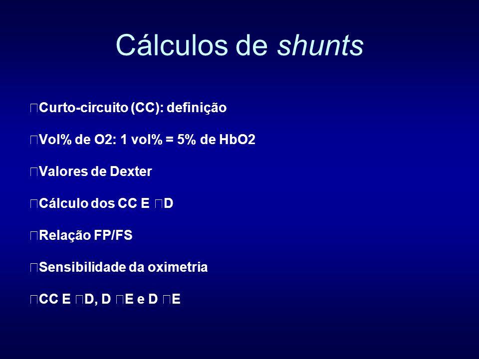 Cálculos de shunts Curto-circuito (CC): definição