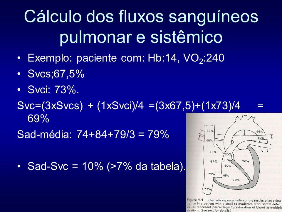Cálculo dos fluxos sanguíneos pulmonar e sistêmico