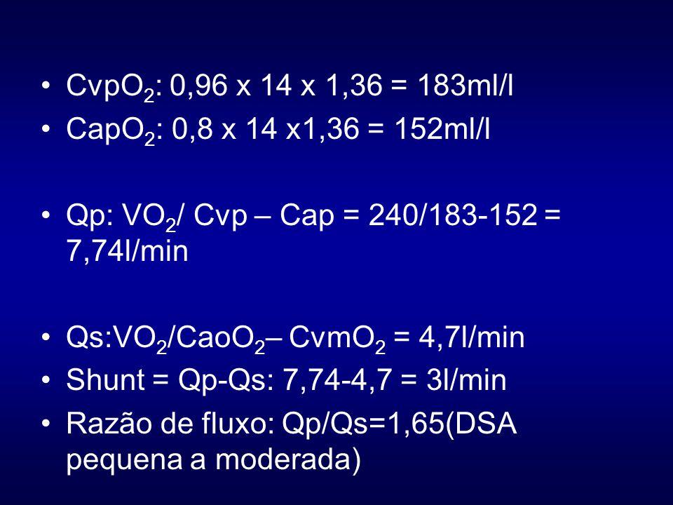CvpO2: 0,96 x 14 x 1,36 = 183ml/l CapO2: 0,8 x 14 x1,36 = 152ml/l. Qp: VO2/ Cvp – Cap = 240/183-152 = 7,74l/min.