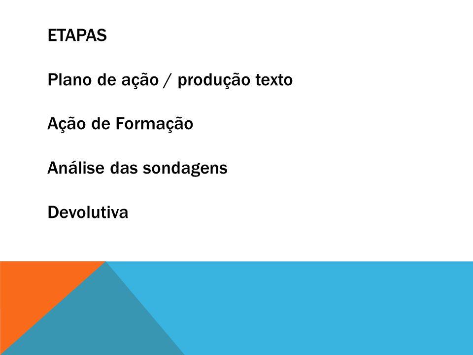 Etapas Plano de ação / produção texto Ação de Formação Análise das sondagens Devolutiva