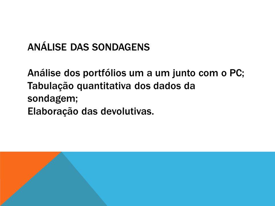Análise das sondagens Análise dos portfólios um a um junto com o PC; Tabulação quantitativa dos dados da sondagem; Elaboração das devolutivas.