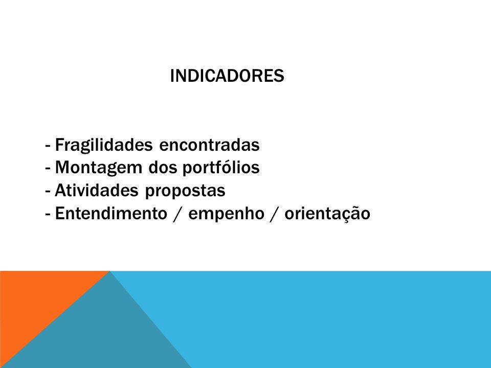 INDICADORES - Fragilidades encontradas - Montagem dos portfólios - Atividades propostas - Entendimento / empenho / orientação