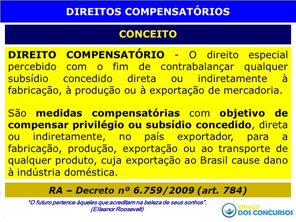 DIREITOS COMPENSATÓRIOS