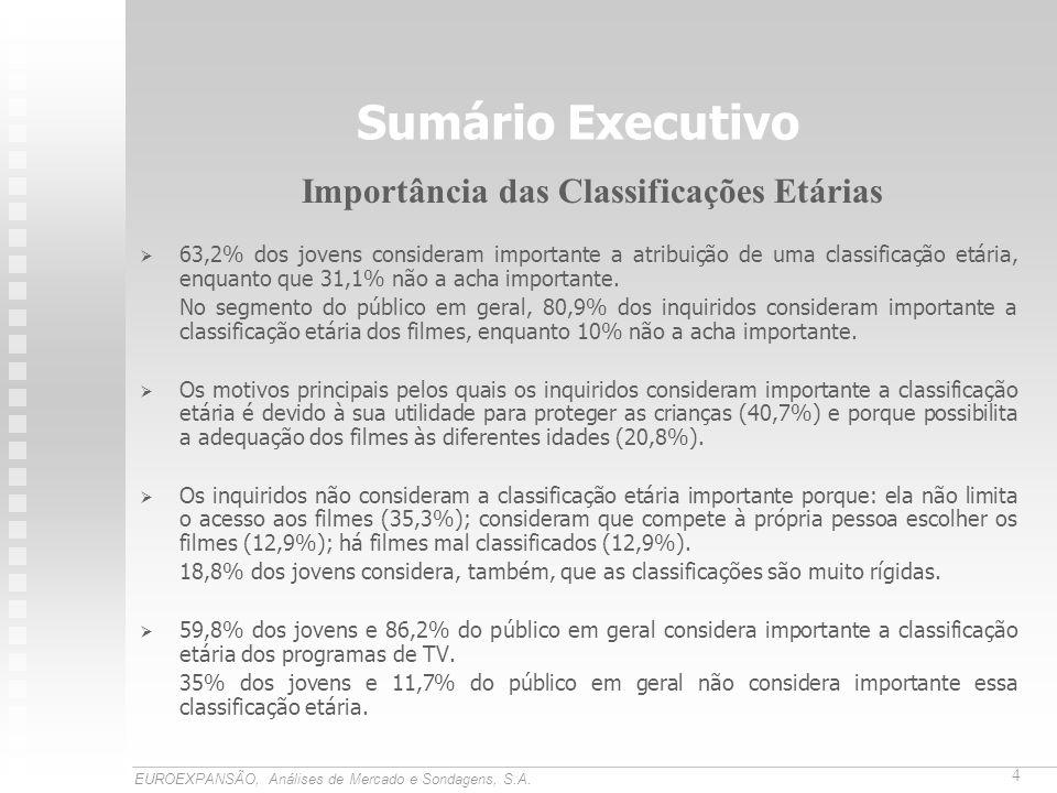 Sumário Executivo Importância das Classificações Etárias