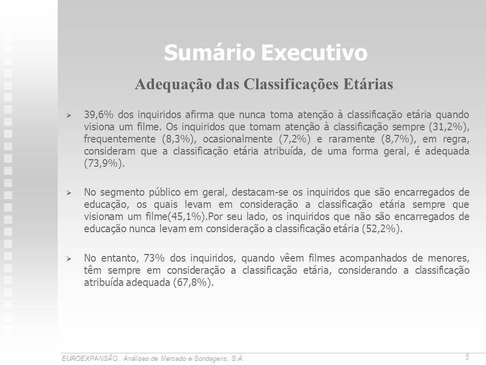 Sumário Executivo Adequação das Classificações Etárias
