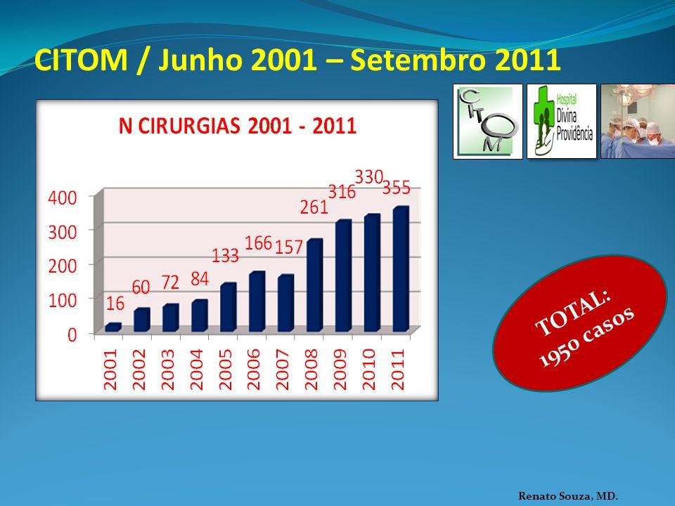 CITOM / Junho 2001 – Setembro 2011
