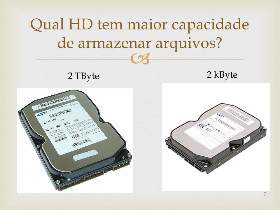 Qual HD tem maior capacidade de armazenar arquivos