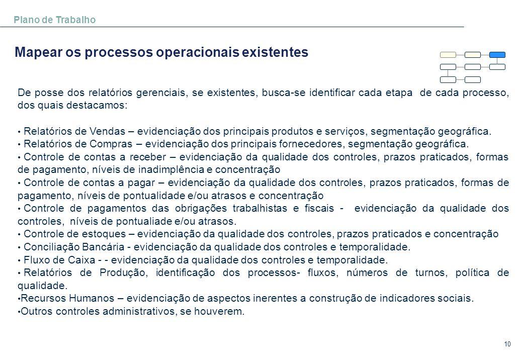 Mapear os processos operacionais existentes