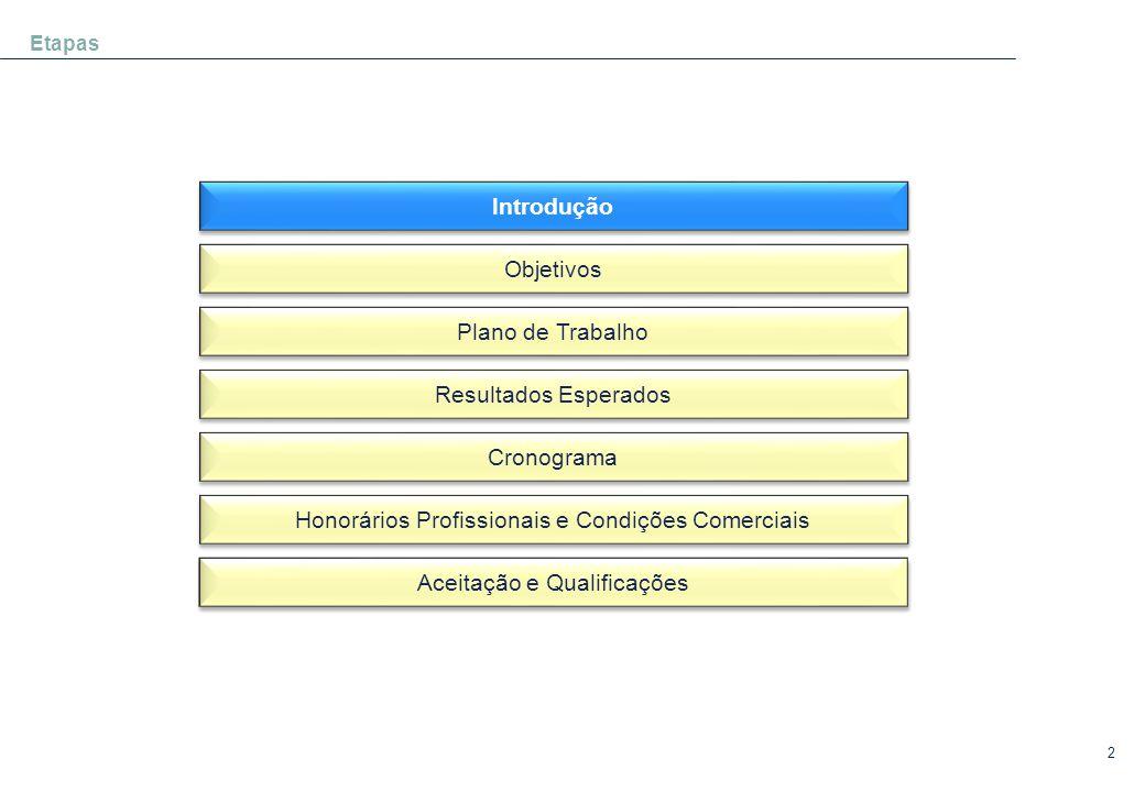 Honorários Profissionais e Condições Comerciais