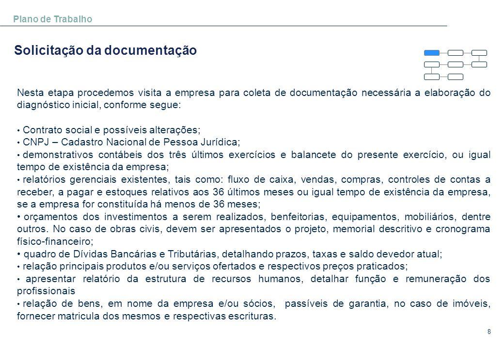 Solicitação da documentação