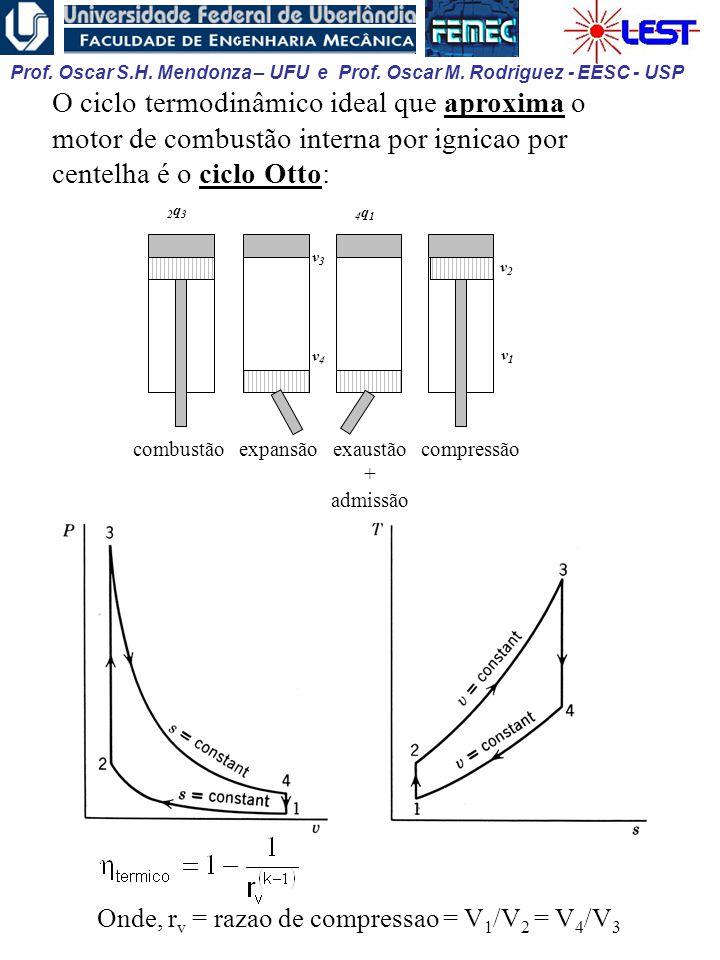 O ciclo termodinâmico ideal que aproxima o motor de combustão interna por ignicao por centelha é o ciclo Otto: